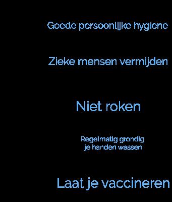 Preventie van gezwollen amandelen